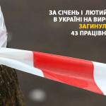 Смерть на роботі. За січень та лютий в Україні загинули 43 працівника