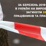 Смерть на роботі. За березень в Україні загинули 35 працівників